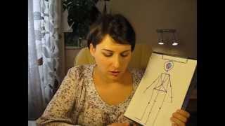 Школа авторской куклы Санкт-Петербурга представляет онлайн-курс по созданию куклы - 4
