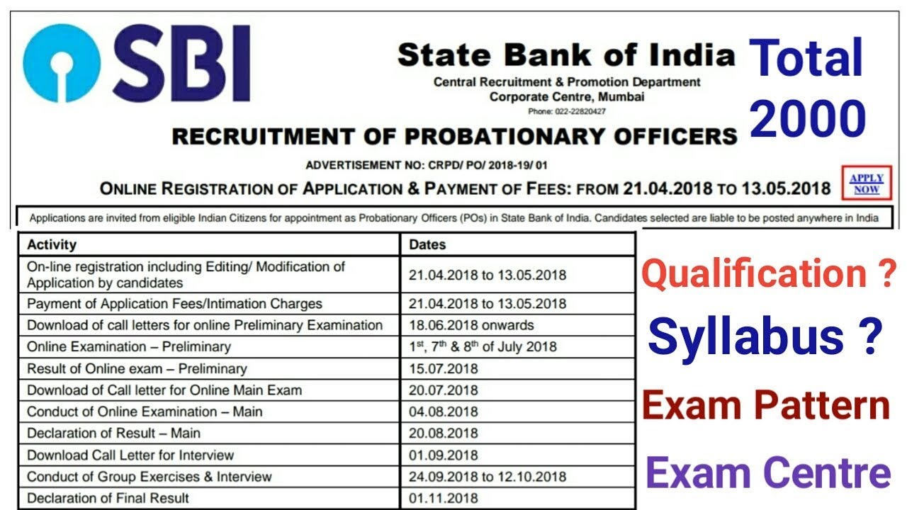 sbi advt detail Sbi clerk pre exam training admit card 2018 sbi wiki state bank of india sbi has released the online advt no : crpf/cr/2017/-18/10 short details of.