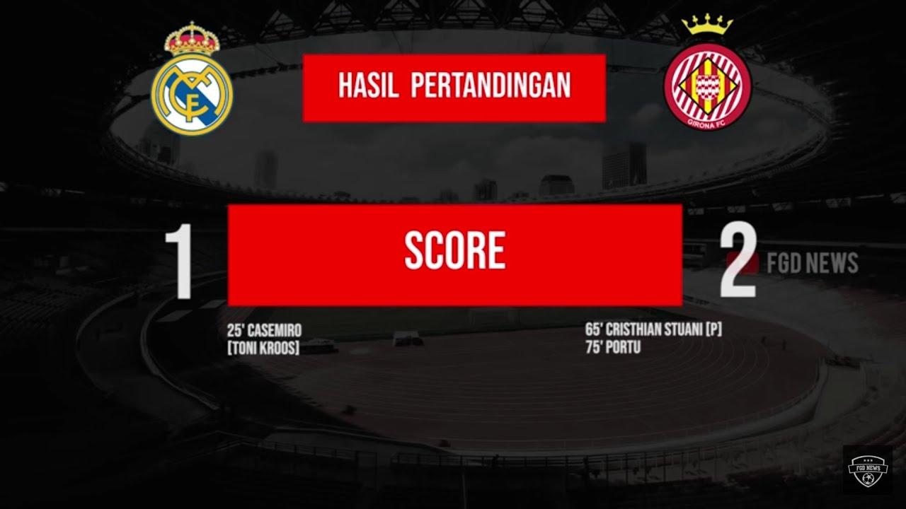 Download Full Highlights Real Madrid (1) vs (2) Girona FC ▪ LaLiga Santander ▪ Full Statistic