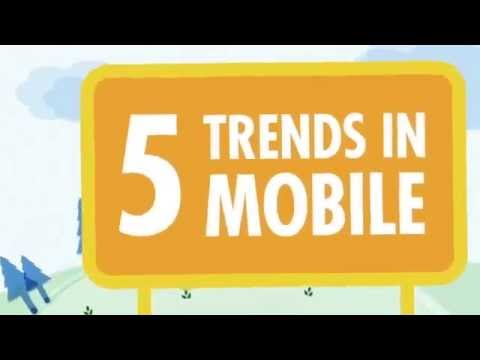 The Time for Mobile is Now | Go Mobile Media Marketing