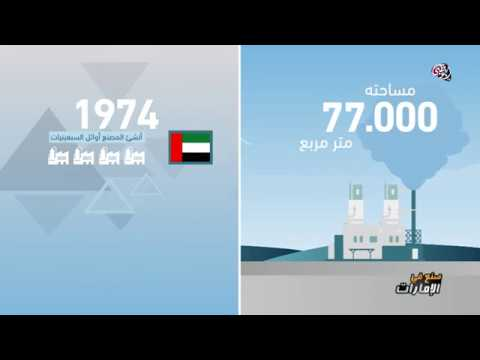 "SKM Documentary as Featured in ""Made in UAE"" Program on Emarat TV"