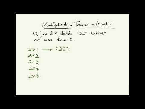 Multiplication Trainer, level 1 assistance