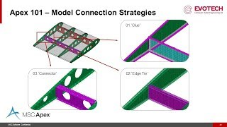 Apex 101 | FEA Model Connection Strategies | Evotech CAE Ltd