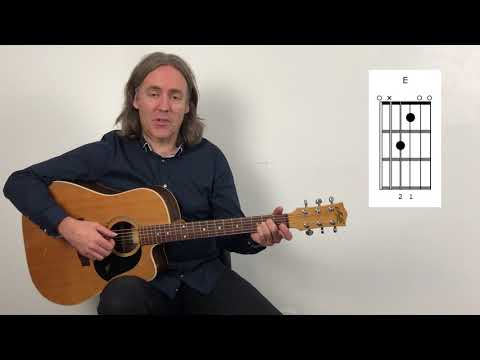 Amazing Way To Turn Two Guitar Chords Into Hours Of Awe Inspiring Music
