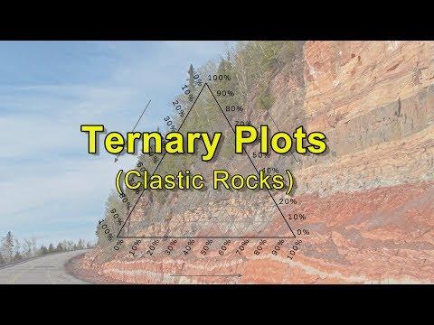 Ternary Plots (Clastic Rocks)