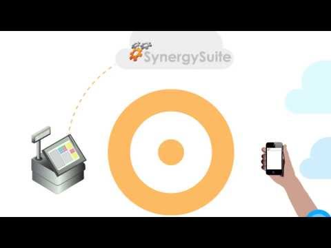Introducing SynergySuite