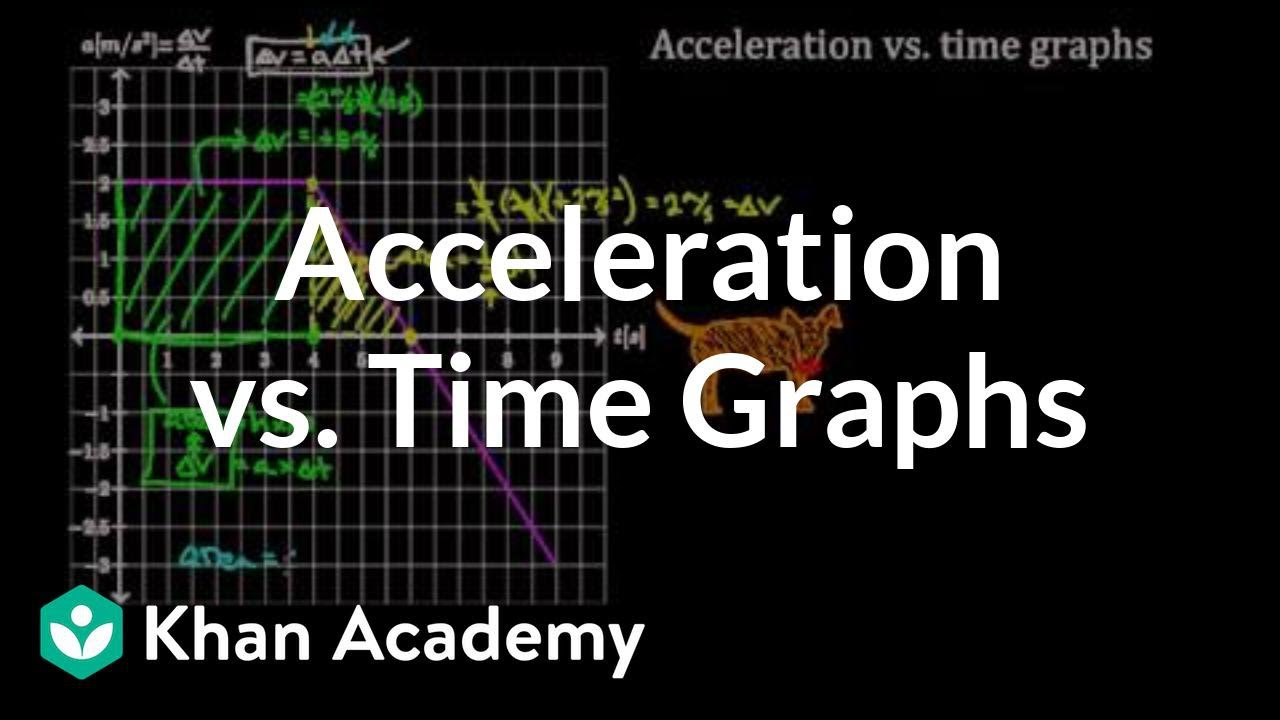 Acceleration vs. time graphs (video) | Khan Academy
