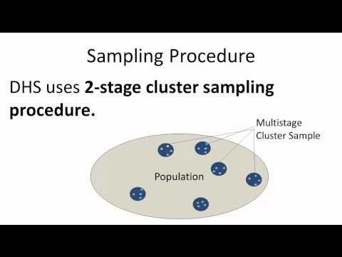 Part I: Introduction to DHS Sampling Procedures