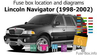 Fuse Box Location And Diagrams Lincoln Navigator 1998 2002 Youtube