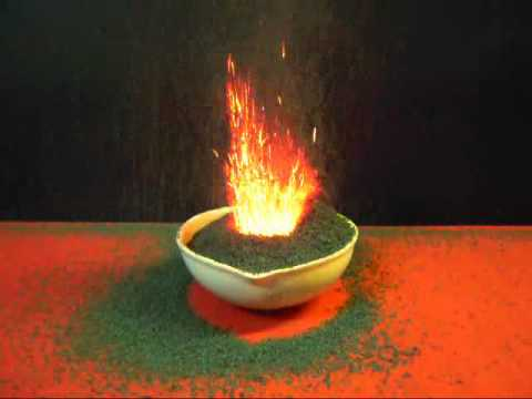 how to stop chemical reactions for emotions