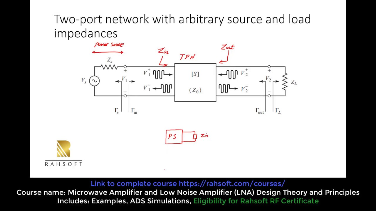 Microwave Amplifier Design Two Port