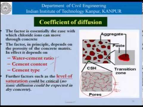 Mod-01 Lec-27 Chloride penetration in concrete