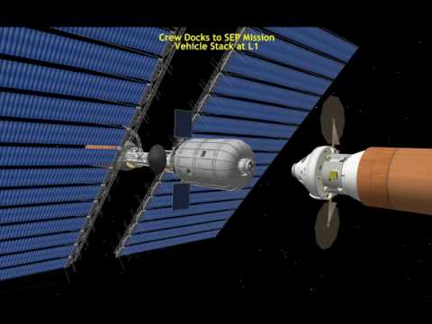 Solar Electric Propulsion (SEP) to Mars