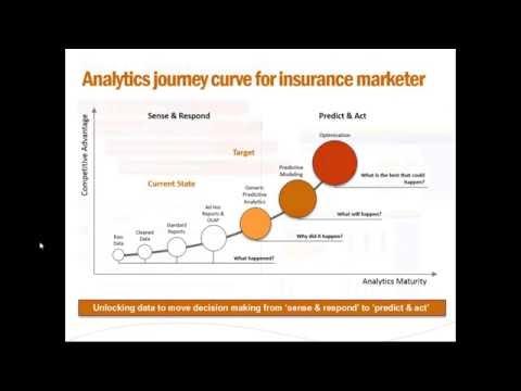 Smart Analytics - the power to transform digital marketing for insurance companies