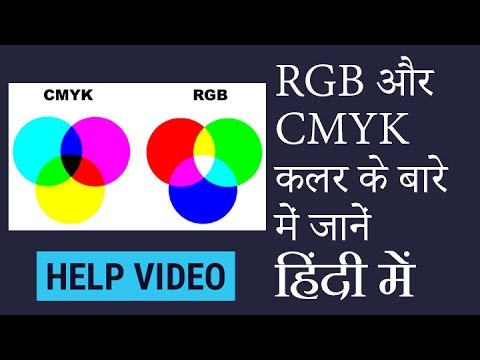 What are CMYK and RGB colors, Photoshop tutorial in hindi