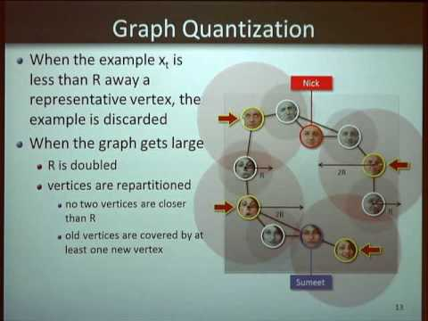 Adaptive Graph-Based Algorithms for Online Semi-Supervised Learning & Conditional Anomaly Detection