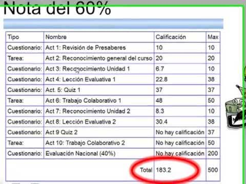 Como conocer las notas 60% y 40% - YouTube