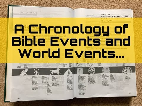 Chronology Of Bible And World Events