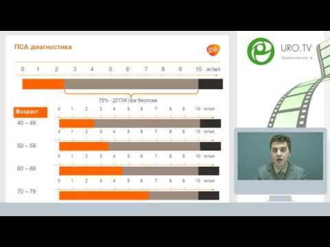 Алексей Миронов - Современный подход к мониторингу уровня ПСА