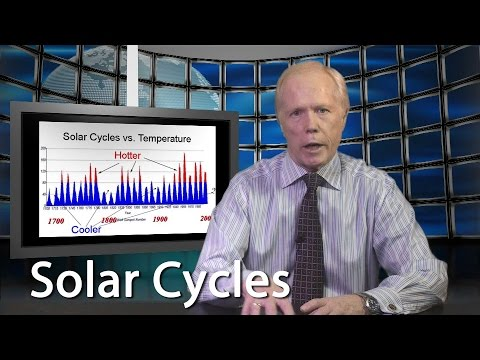 Solar Cycles: How the Markets Turn