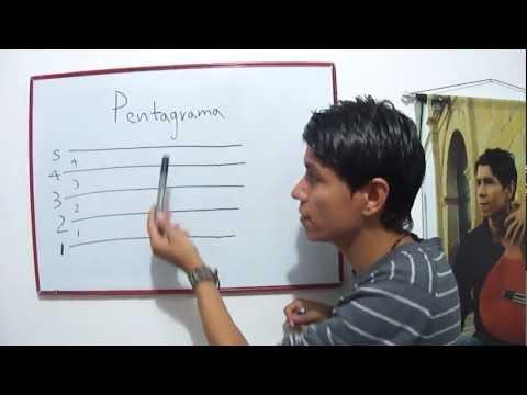 ¿Como leer partituras? Curso de Teoria musical y solfeo rezado. Clase 0 Diego Erley Guitartistica from YouTube · Duration:  2 minutes 44 seconds