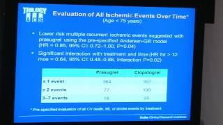 E. Magnus OHMAN (United States of America): the TRILOGY ACS study