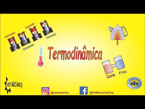 Transferência de Calor: Balanço de Energia from YouTube · Duration:  6 minutes 28 seconds