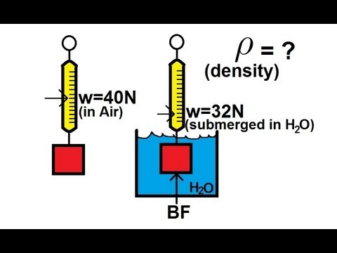 Physics - Fluid Statics (9 of 10) Archimede's Principle: Density of an Object
