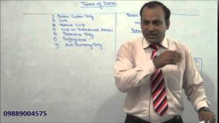 IDT - Indirect Tax - Custom Act, 1962 - Lecture 4