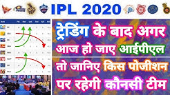 IPL 2020 - Points Table Prediction After Trading For 8 Teams | IPL Auction | MY Cricket Production