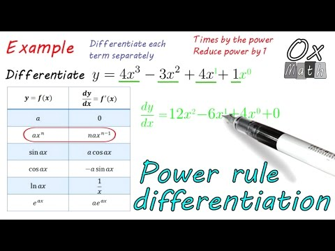 Power Rule for Differentiation   How to Differentiate Powers of x