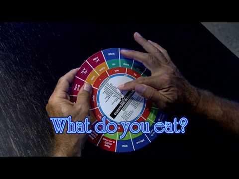 Présentation vidéo de la Roue des questions en anglais.