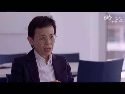The EXPERT Breast Cancer Clinical Trial