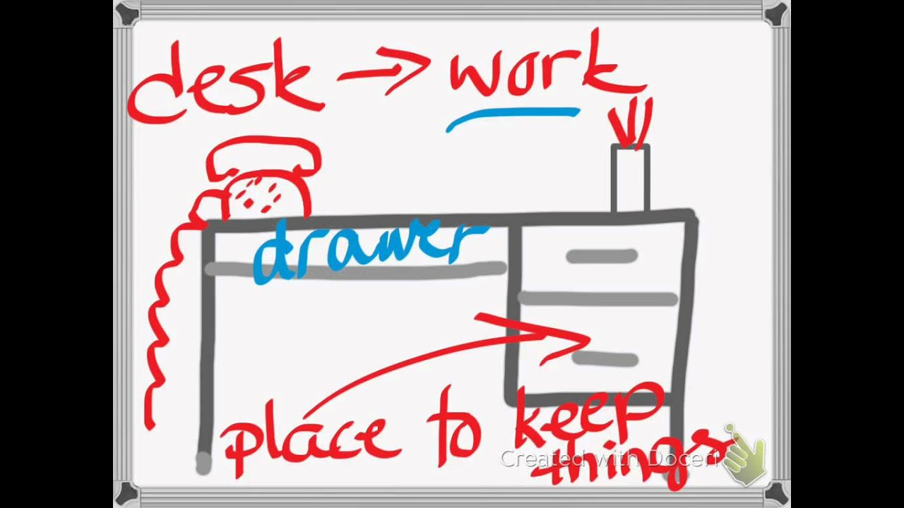 Different desks desk design ideas for Table vs desk