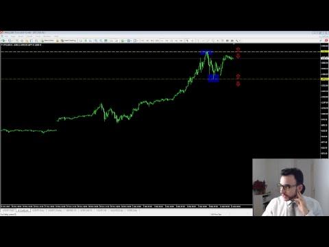 Manipulacion del mercado forex