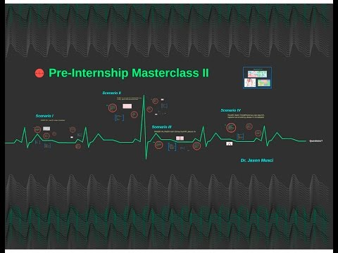 UMMSS Pre-Internship Masterclass (2 of 6)