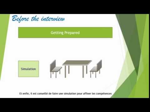abstract how to pass a job interview rsum comment passer un entretien dembauche - How To Pass A Job Interview