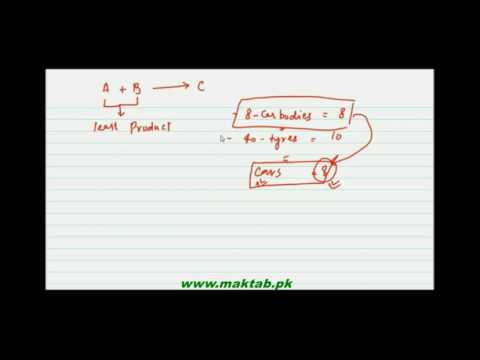 FSc Chemistry Book1, CH 1, LEC 12: Limiting Reactant