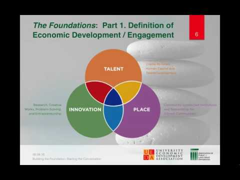 Building the Foundation:  Applying Definition & Structure to Your Institution's Economic Development