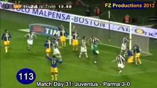 David Trezeguet - 123 goals in Serie A (part 3/3): 96-123 (Juventus 2006-2010)