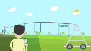 Introduction to Center Pivot Irrigation for Agriculture - Valley Irrigation