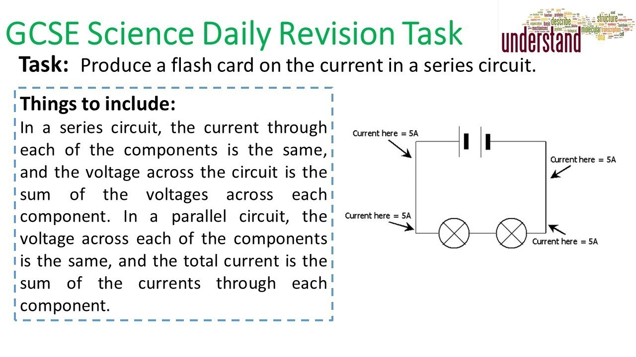GCSE Science Daily Revision Task 223 - YouTube