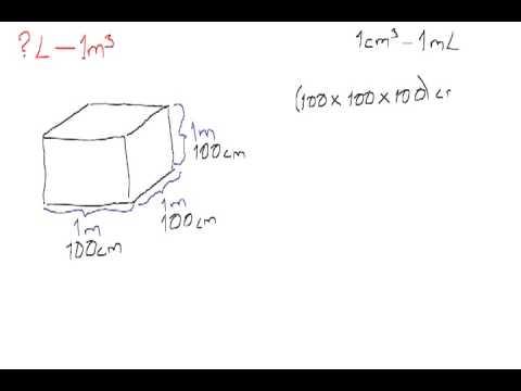 Cu ntos litros hay en un metro cubico youtube for Cuantas tilapias por metro cubico