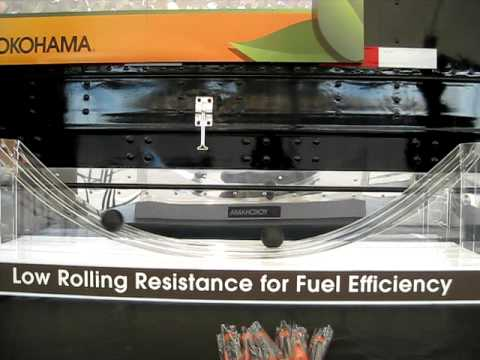 Yokohama Tires Super Nano-Power Rubber Demonstration