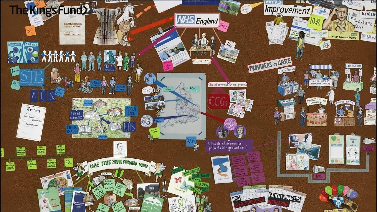 What is the future of the NHS in the 21st century? – Slugger