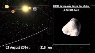 Rosetta: When can we see the comet?