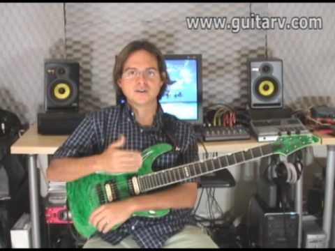 Absolute Beginner Guitar Lesson Of