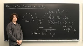 How to Find Concavity in Calculus : Calculus Explained