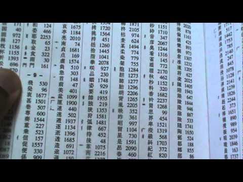 How to use a Japanese Kanji Dictionary