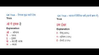GK Trick for all upcoming exam